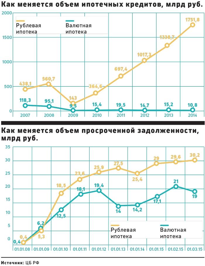 http://novosti-bankov.ru/uploads/posts/2015-08/14408585682528e7099df040f63bbfebbd0dad1f65e.jpeg