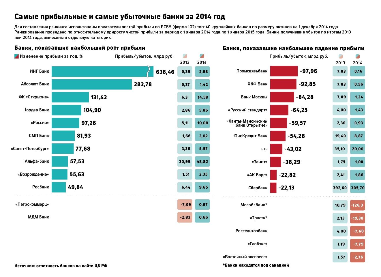 Роль банка россии в финансовой грамотности