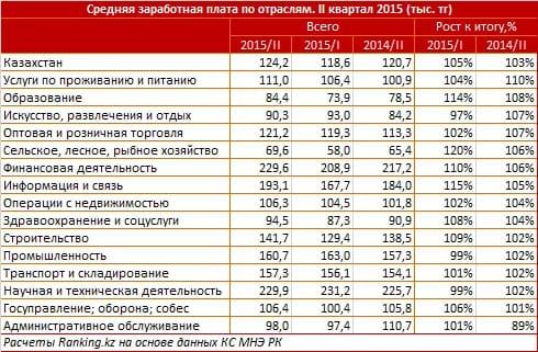 Кодексе республики казахстан о здоровье народа и системе здравоохранения