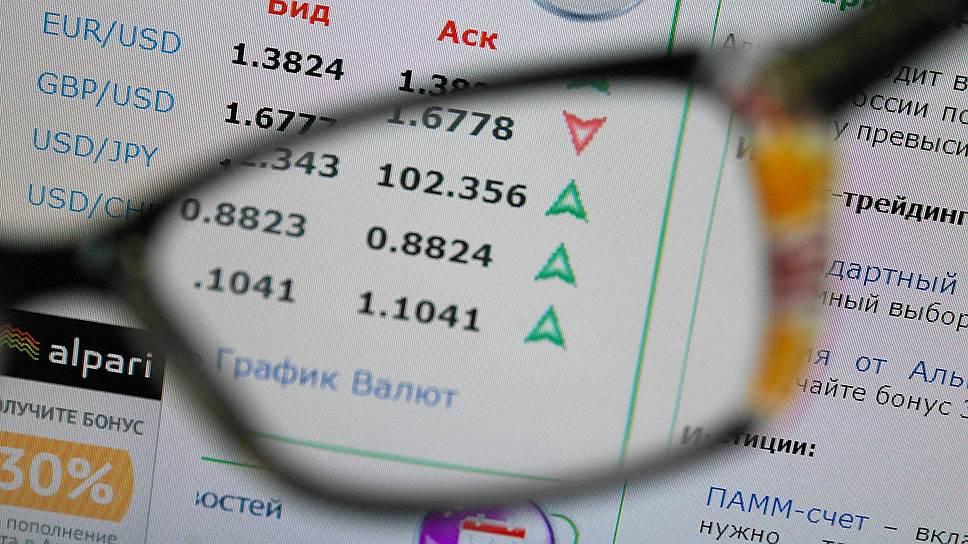 Учебный счет для торговли бинарными опционами