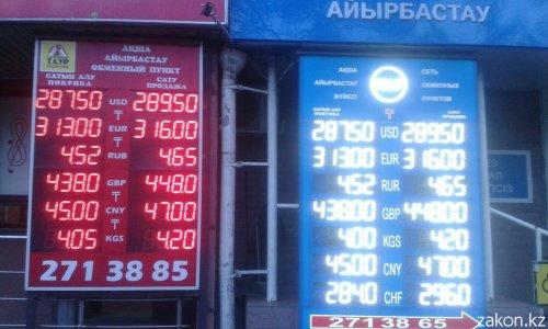 Курс в обменных пунктах новосибирска