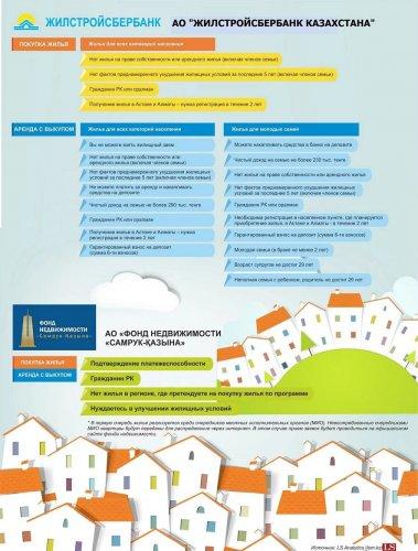 Программа соотечественники жилье