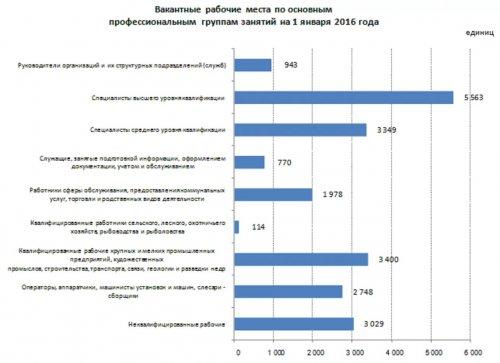 Сигареты сильно подорожали, и какие работники требуются в Казахстане? - «Финансы»