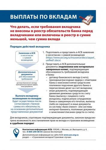 Информация для вкладчиков ПАО БАНК «ЮГРА» - Банк «Югра»