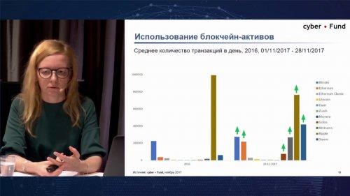 VR03 Экономические показатели  - «Видео -Альфа-Банк»