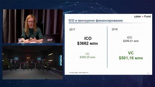 VR06 Коротко об ICO  - «Видео -Альфа-Банк»