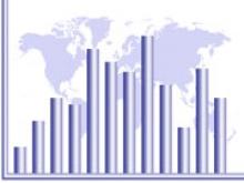 Рост мировой экономики привел к повышению цен на сырье - The Economist - «Новости Банков»