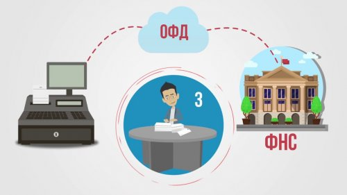Новый порядок применения контрольно-кассовой техники  - «Видео -Альфа-Банк»