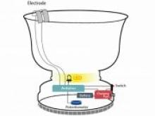 Ученые разработали электронные палочки для еды, изменяющие ее вкус - «Новости Банков»