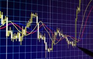 Цены на металлы, нефть и курс тенге на 21 марта - «Финансы»