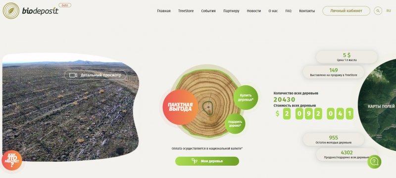 Онлайн-площадка BioDeposit – это проект, объединяющий тысячи людей по всему миру